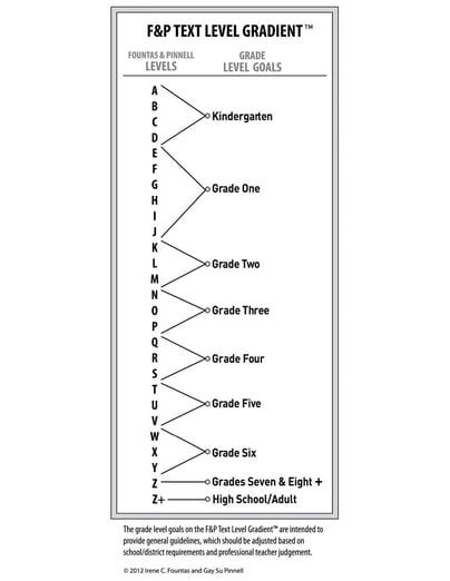 text-level-gradient