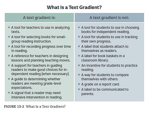 what-is-text-gradient-2