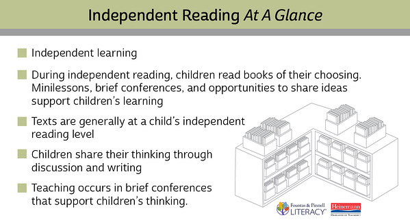 Independent Reading At A Glance