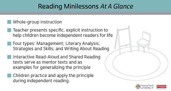 Reading Minilessons At A Glance
